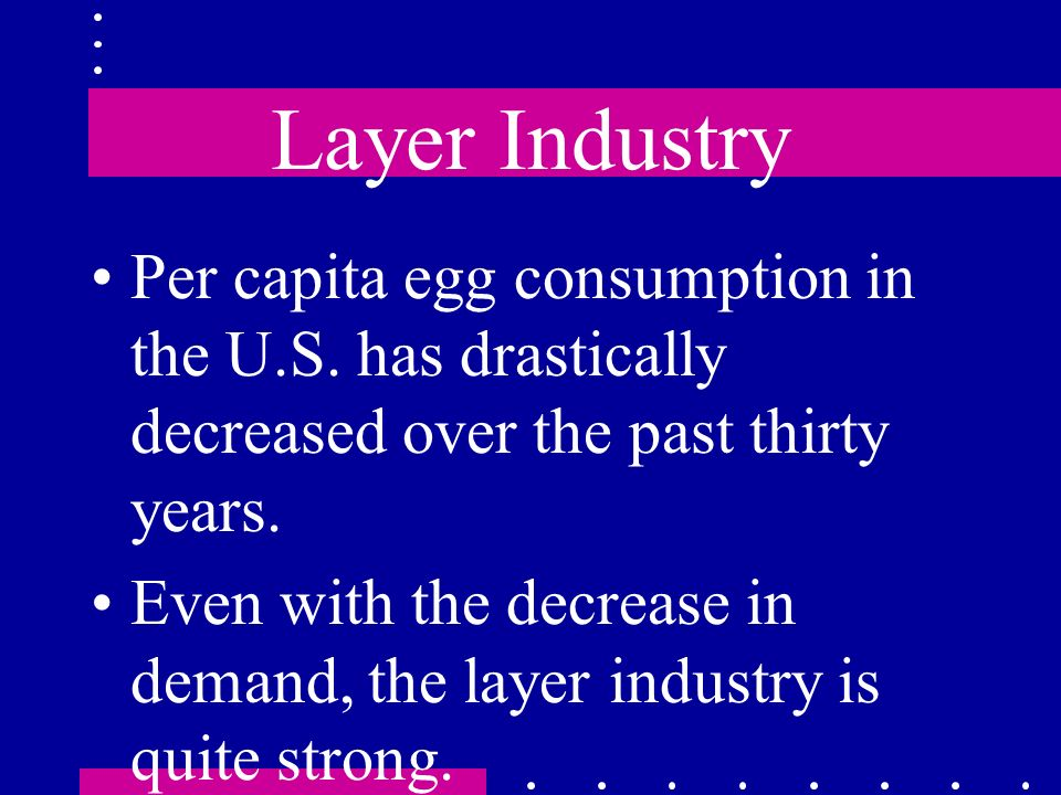 Layer Industry Per capita egg consumption in the U.S. has drastically decreased over the past thirty years.
