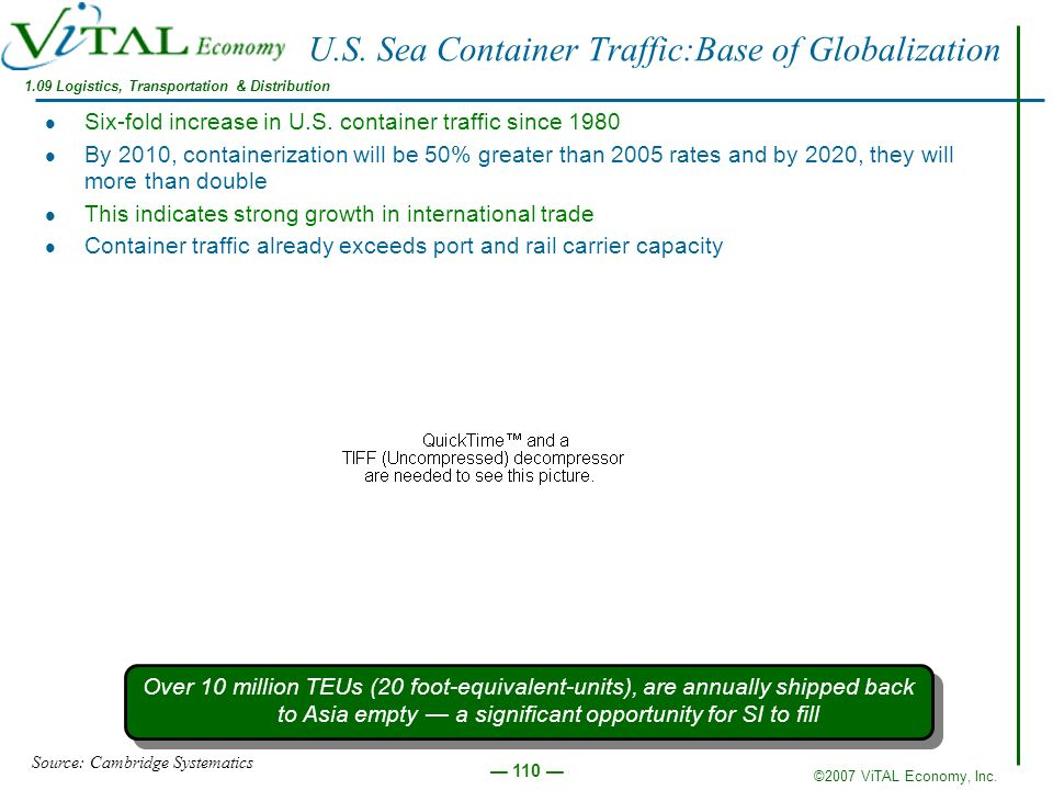 U.S. Sea Container Traffic:Base of Globalization