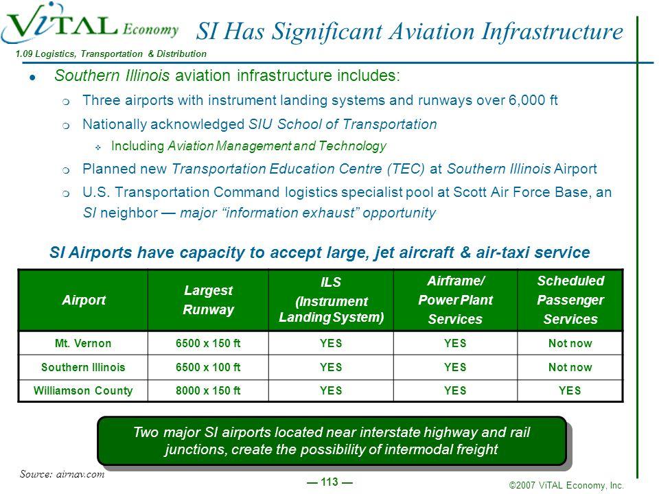 SI Has Significant Aviation Infrastructure