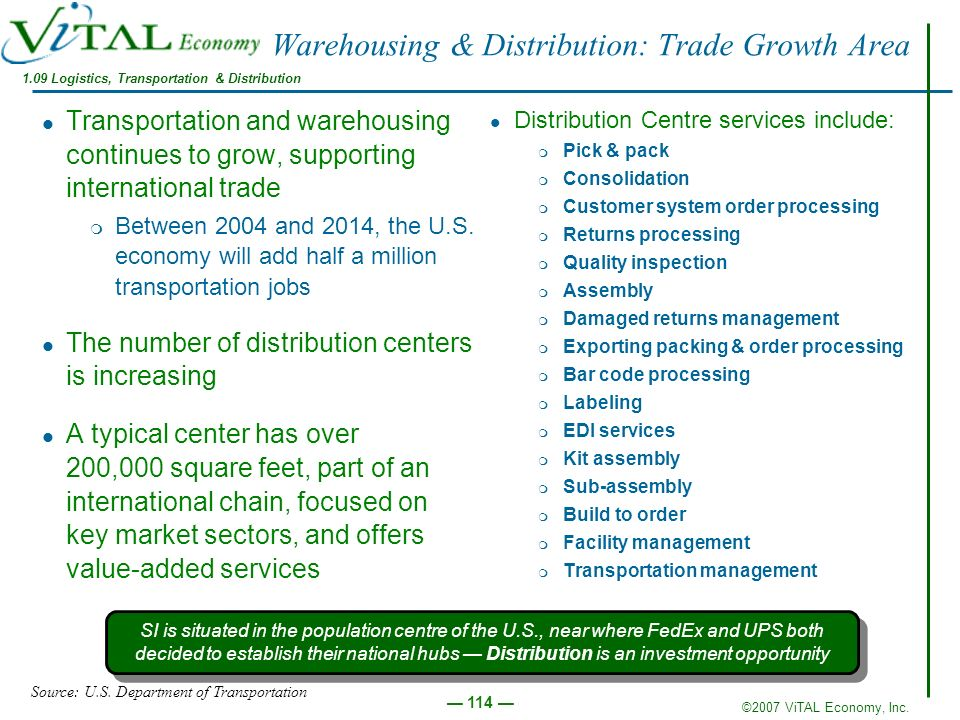 Warehousing & Distribution: Trade Growth Area