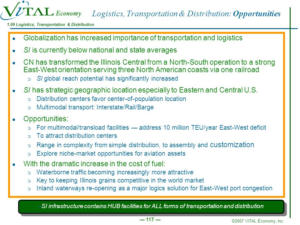 Logistics, Transportation & Distribution: Opportunities