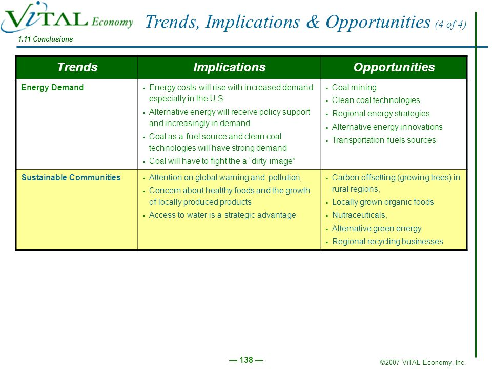 Trends, Implications & Opportunities (4 of 4)