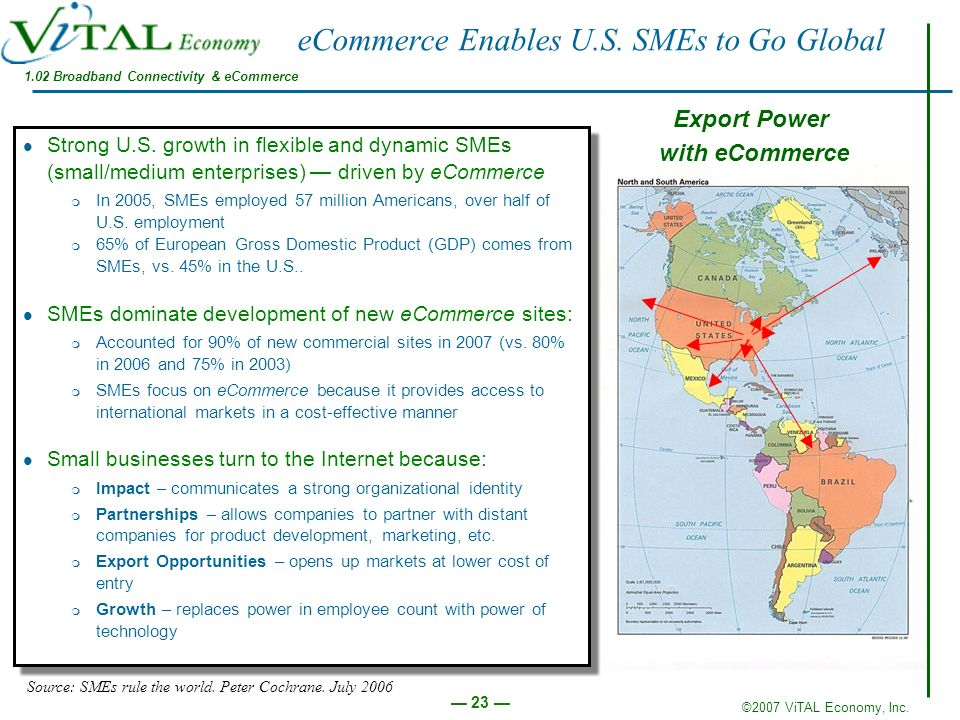 eCommerce Enables U.S. SMEs to Go Global