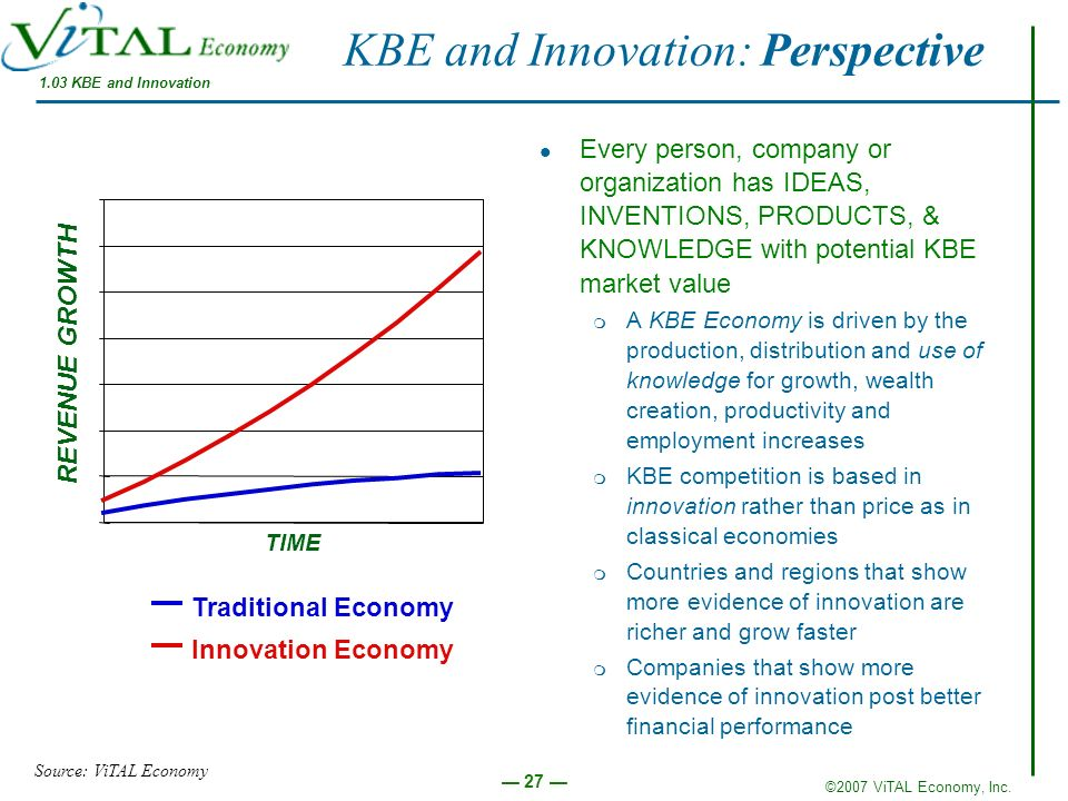 KBE and Innovation: Perspective