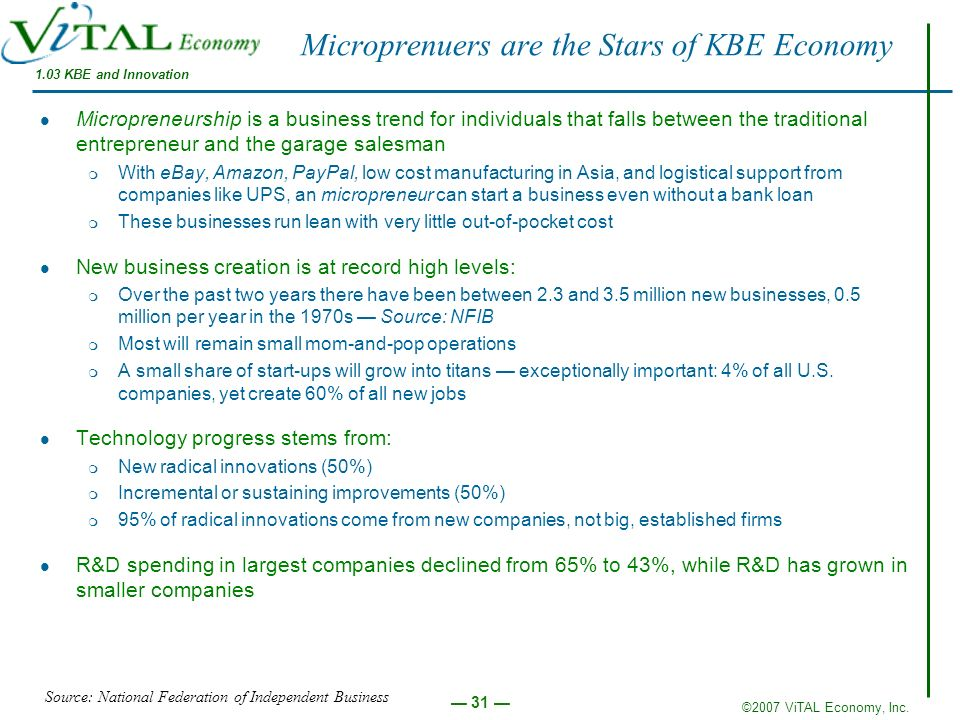 Microprenuers are the Stars of KBE Economy