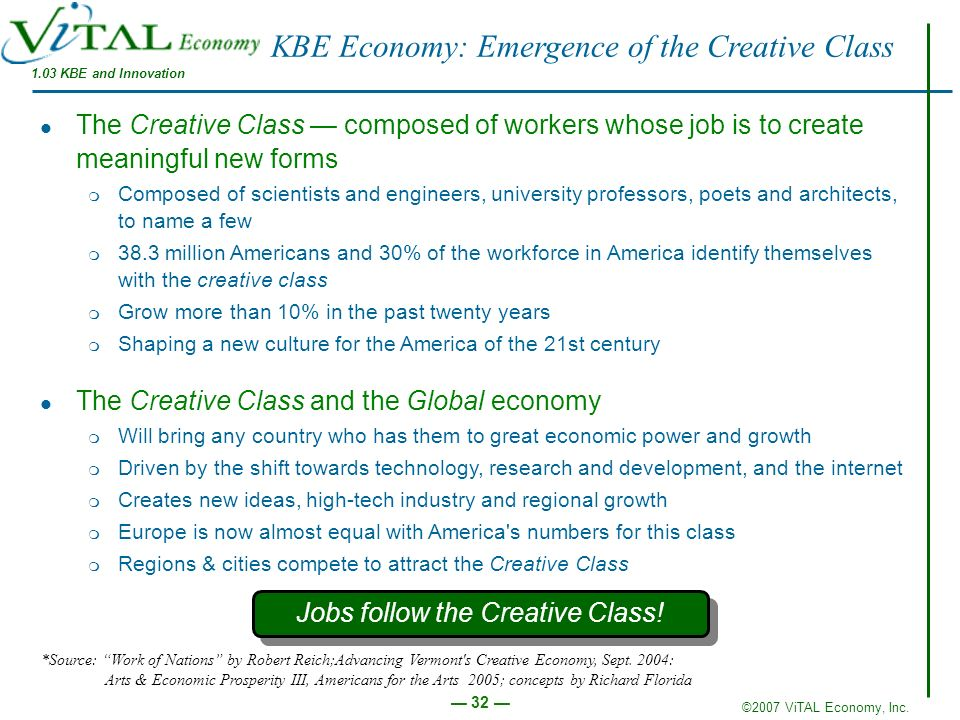 KBE Economy: Emergence of the Creative Class
