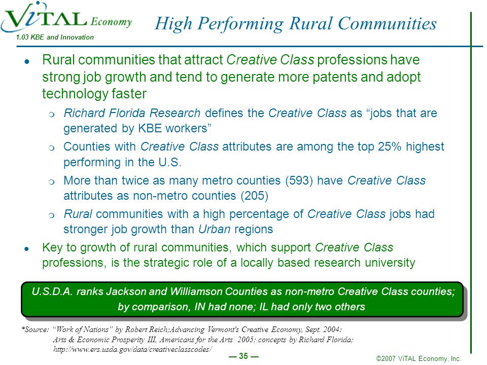 High Performing Rural Communities