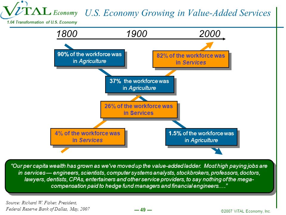 U.S. Economy Growing in Value-Added Services