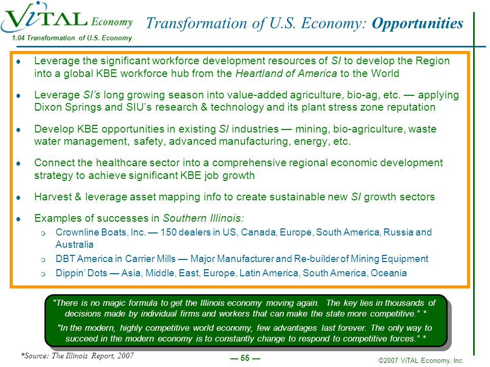 Transformation of U.S. Economy: Opportunities