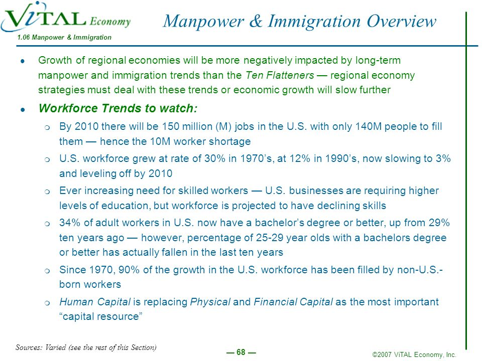 Manpower & Immigration Overview