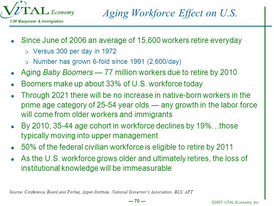Aging Workforce Effect on U.S.
