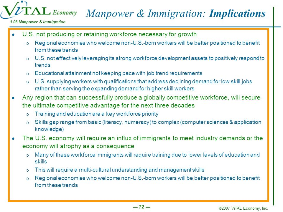 Manpower & Immigration: Implications
