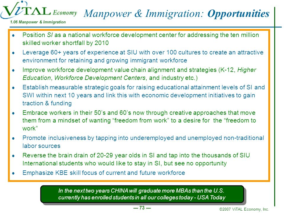 Manpower & Immigration: Opportunities