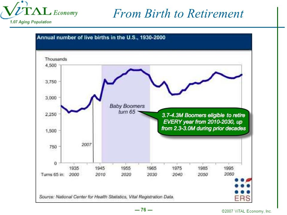From Birth to Retirement