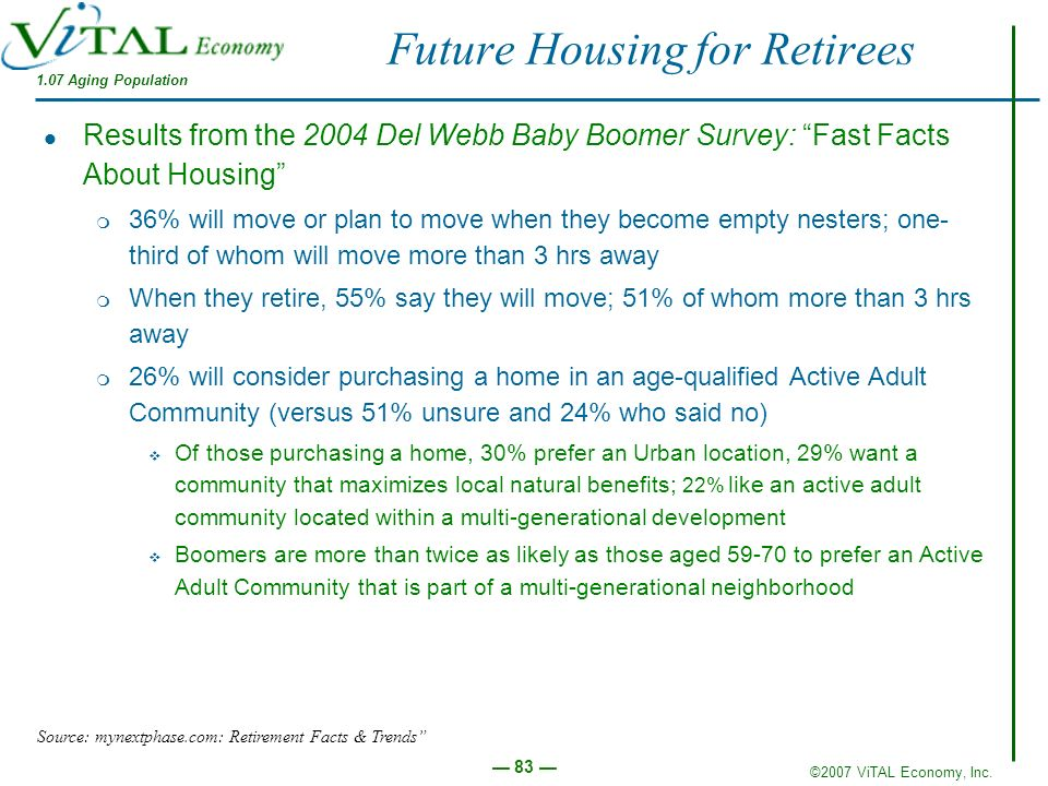 Future Housing for Retirees