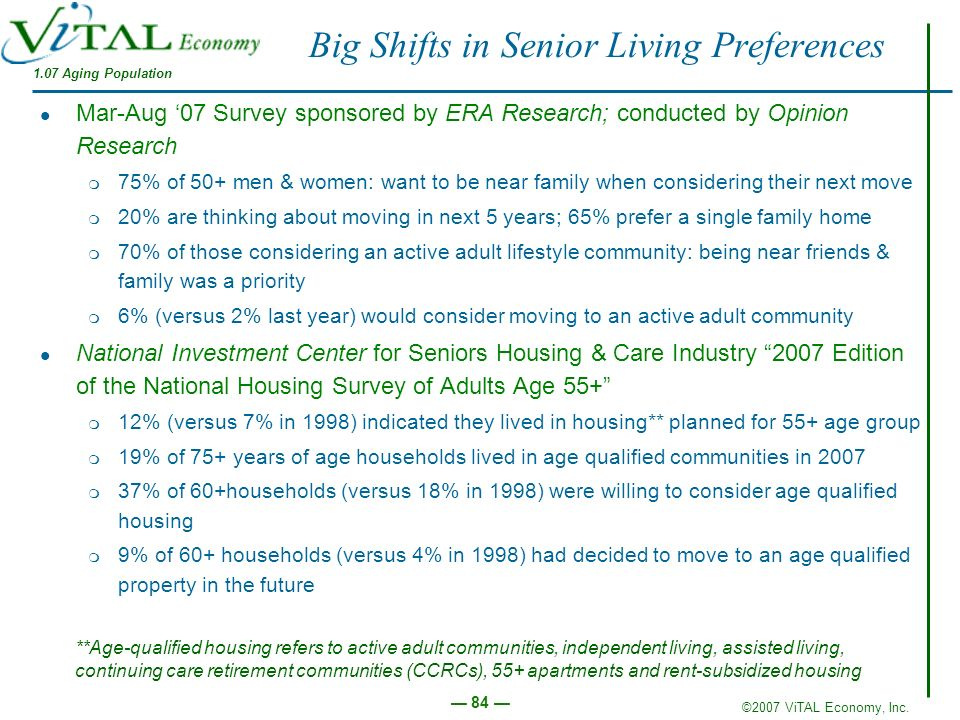 Big Shifts in Senior Living Preferences
