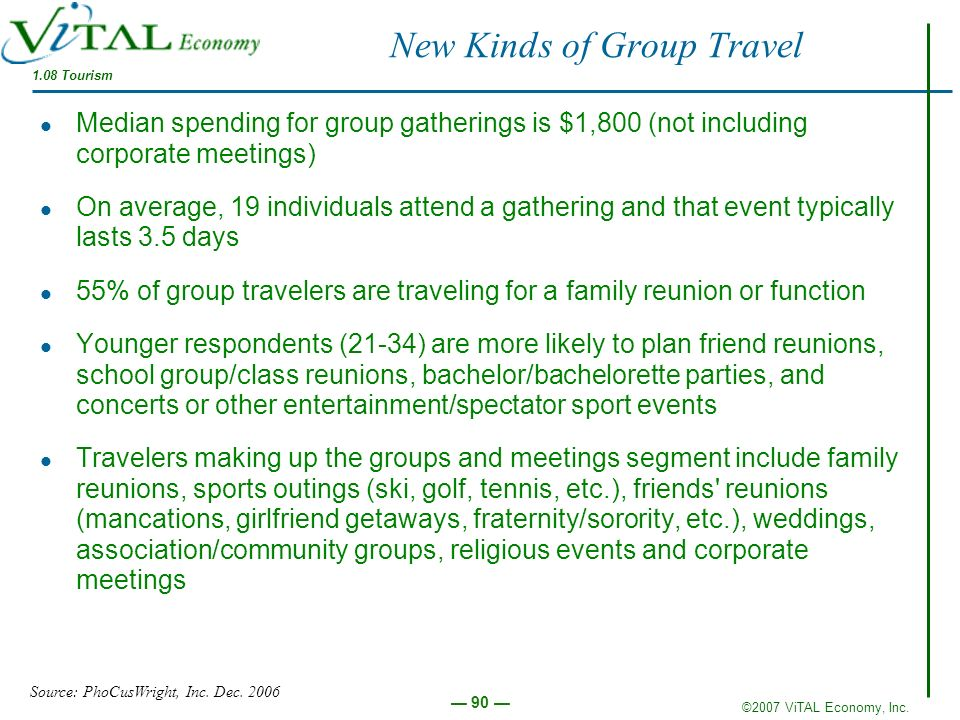 New Kinds of Group Travel