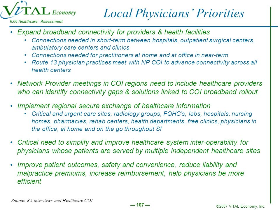 Local Physicians' Priorities