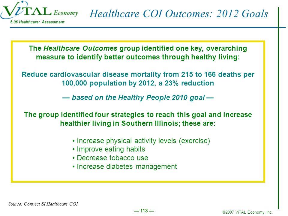 Healthcare COI Outcomes: 2012 Goals