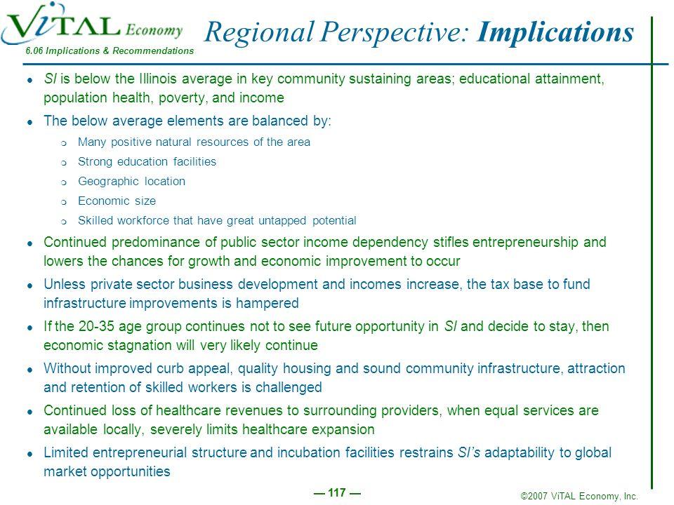 Regional Perspective: Implications