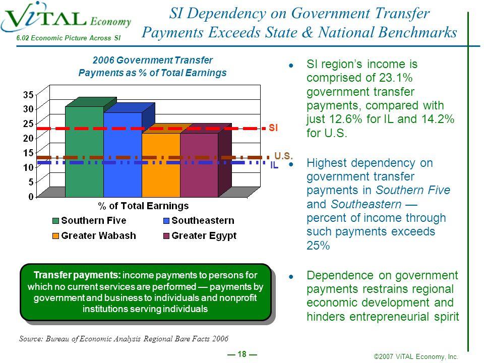 6.02 Economic Picture Across SI