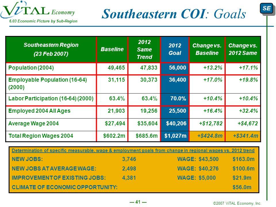Southeastern COI: Goals