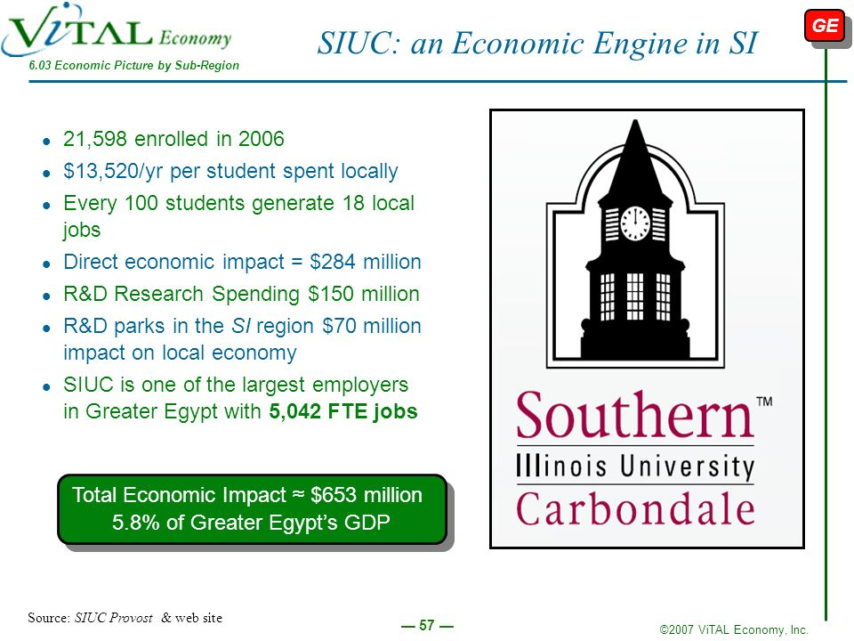 SIUC: an Economic Engine in SI