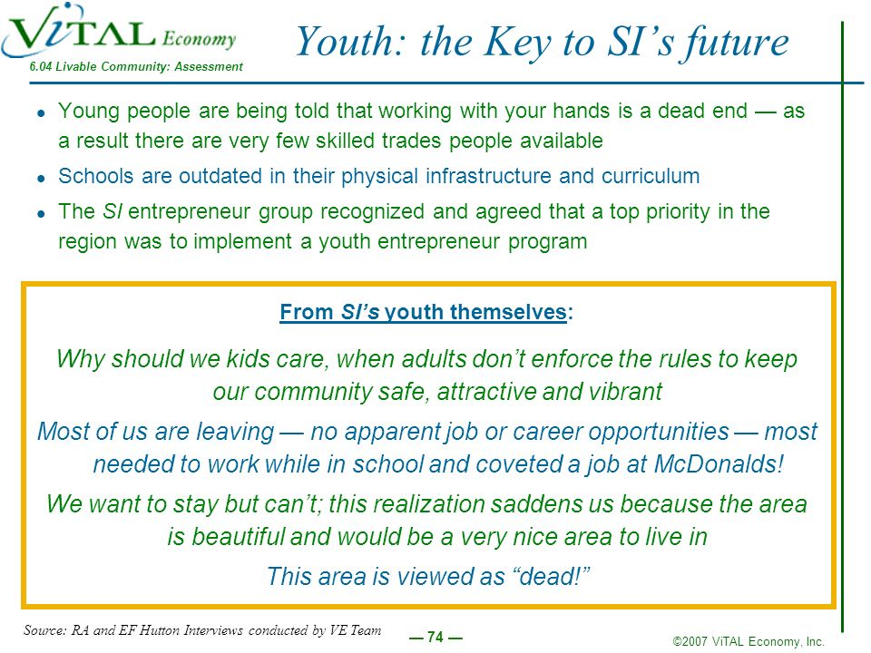 Youth: the Key to SI's future