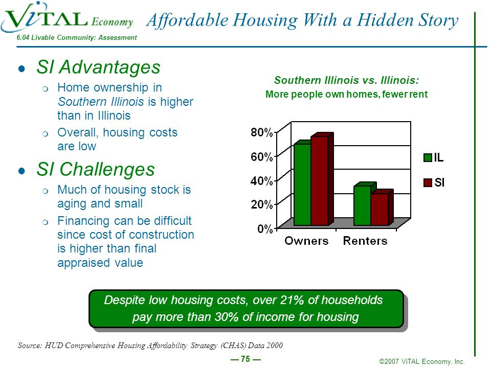 Affordable Housing With a Hidden Story