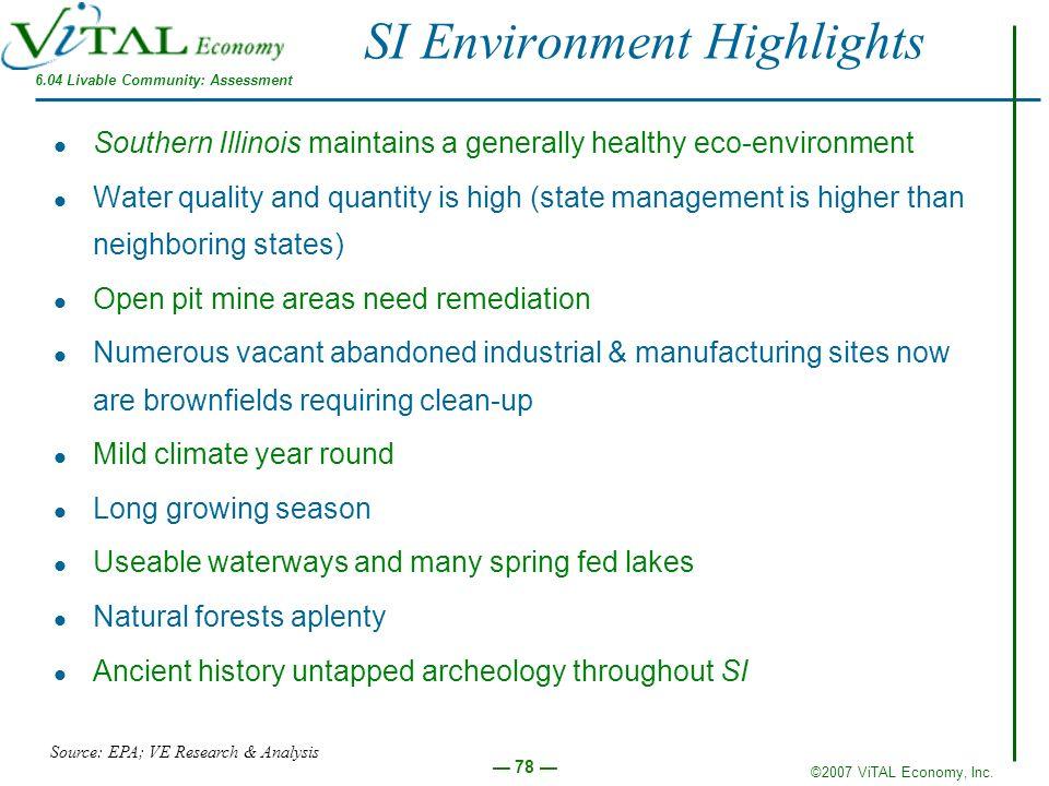 SI Environment Highlights