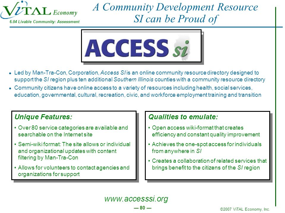 A Community Development Resource SI can be Proud of