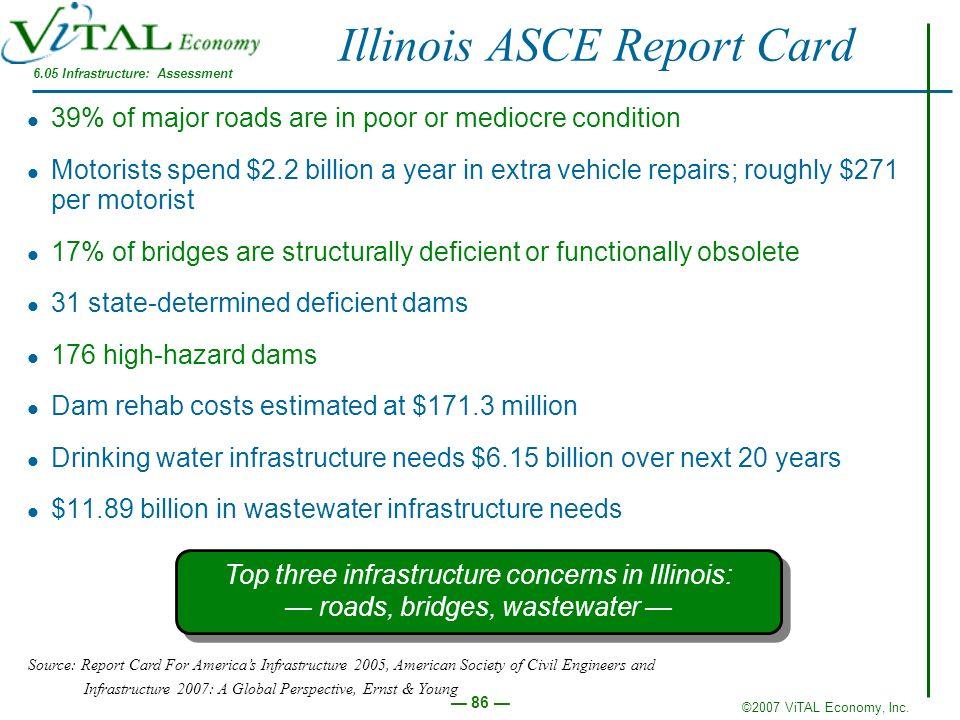 Illinois ASCE Report Card
