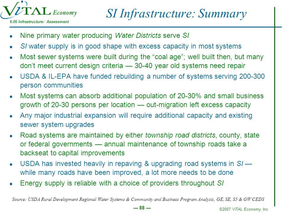 SI Infrastructure: Summary