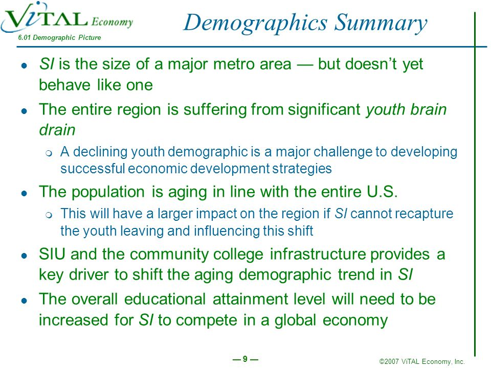 Demographics Summary 6.01 Demographic Picture. SI is the size of a major metro area — but doesn't yet behave like one.