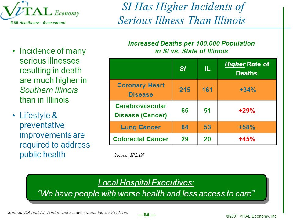 SI Has Higher Incidents of Serious Illness Than Illinois