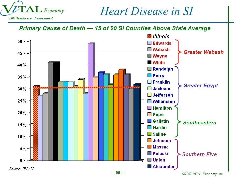 6.06 Healthcare: Assessment