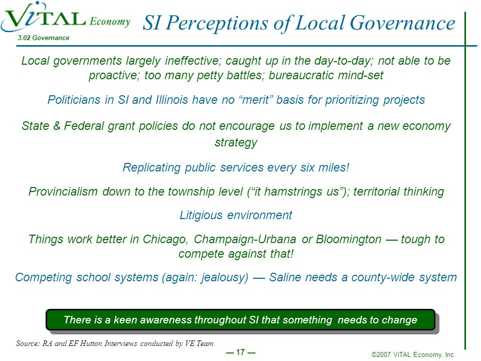 SI Perceptions of Local Governance