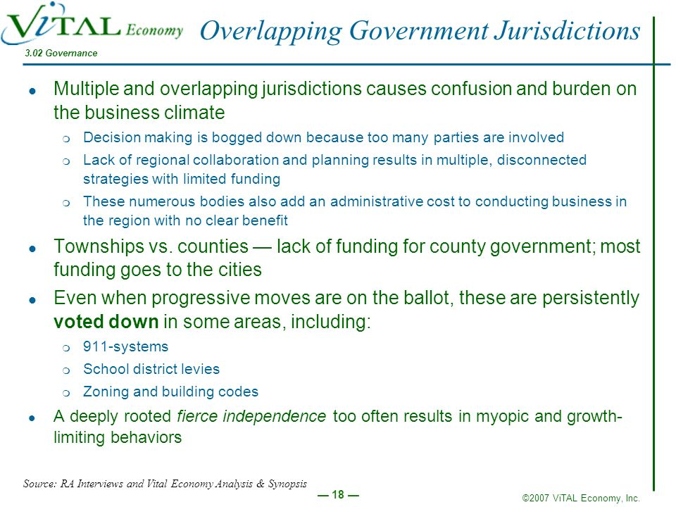 Overlapping Government Jurisdictions