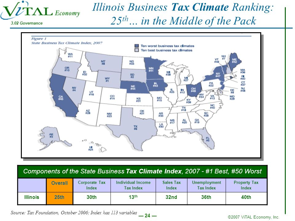 Illinois Business Tax Climate Ranking: 25th… in the Middle of the Pack
