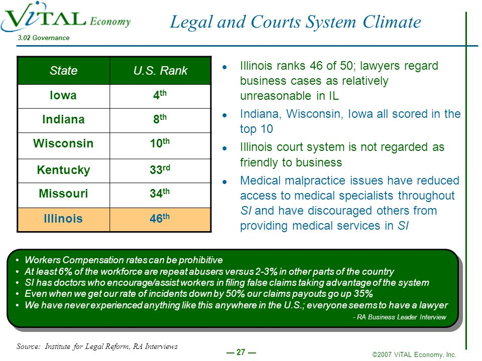 Legal and Courts System Climate