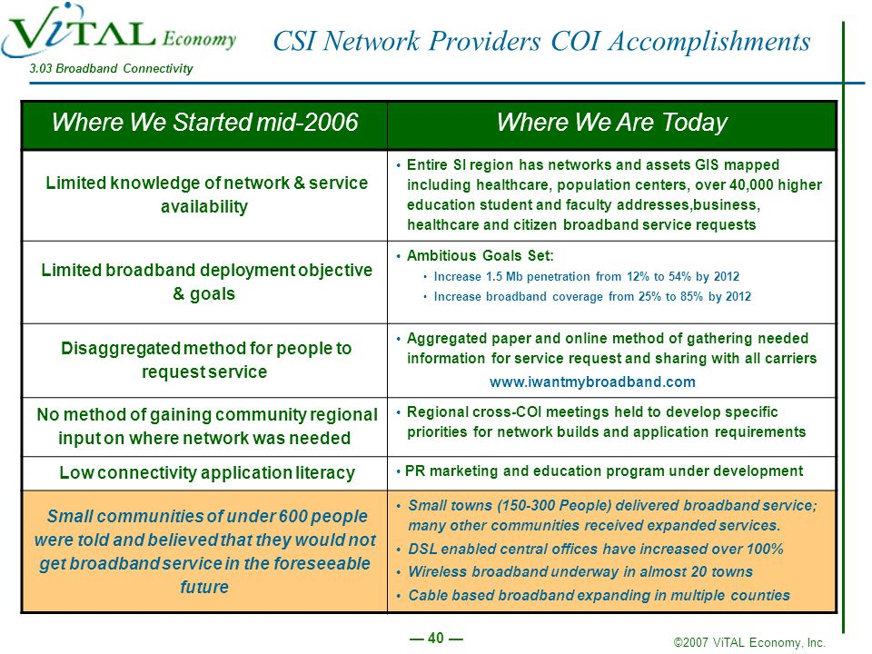 CSI Network Providers COI Accomplishments