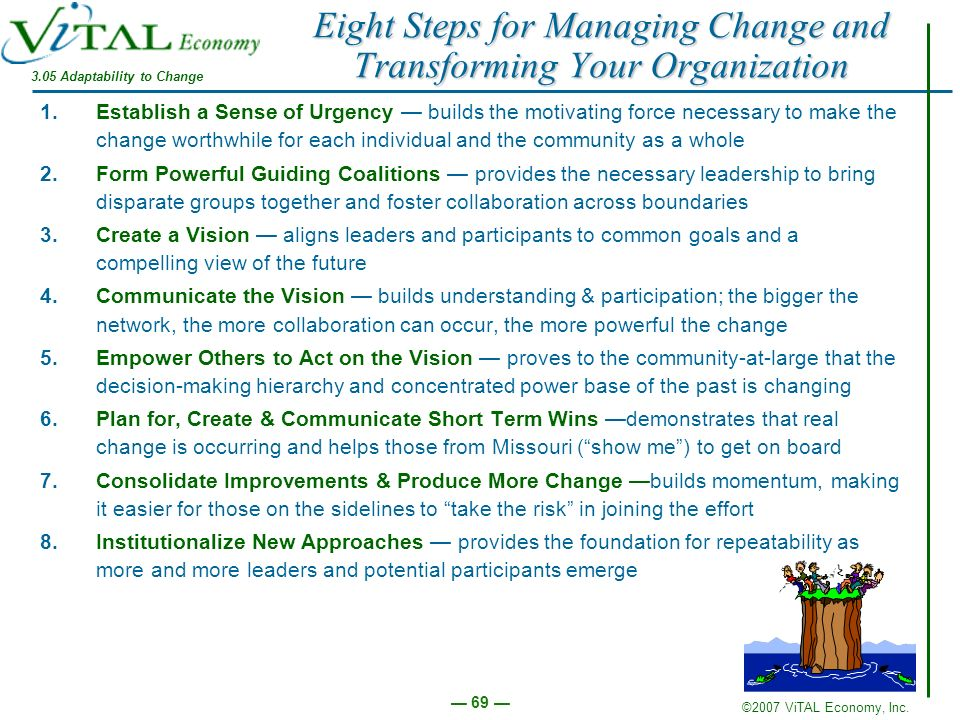 Eight Steps for Managing Change and Transforming Your Organization