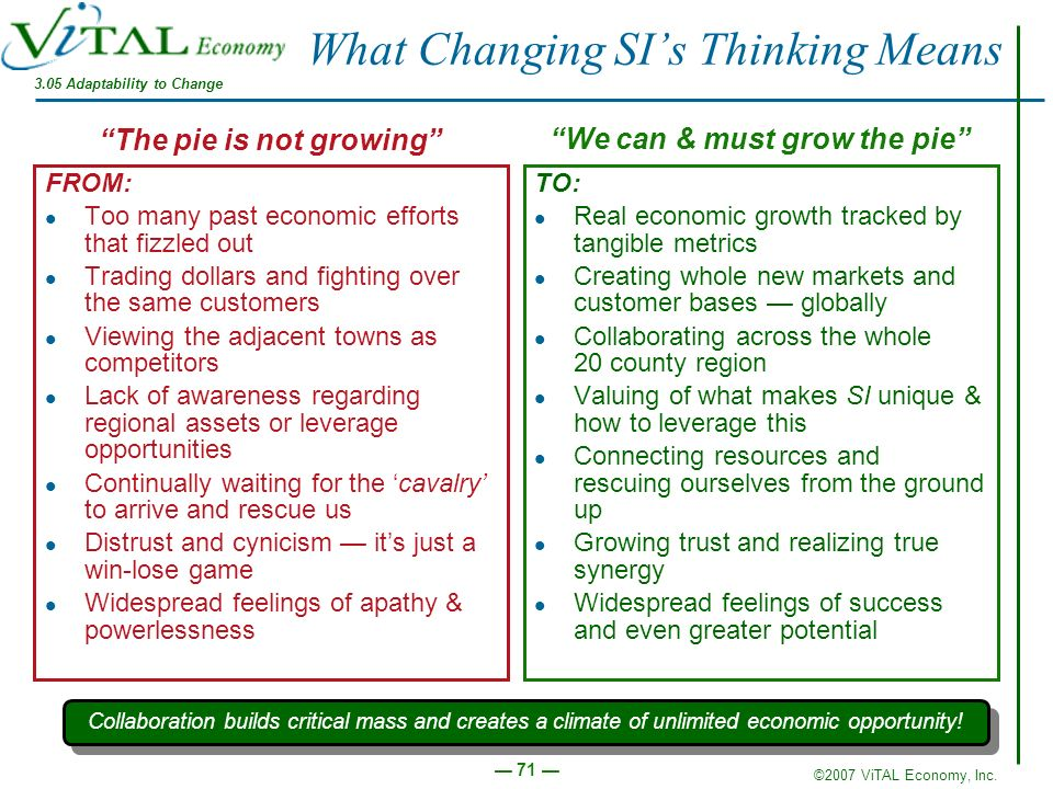 What Changing SI's Thinking Means