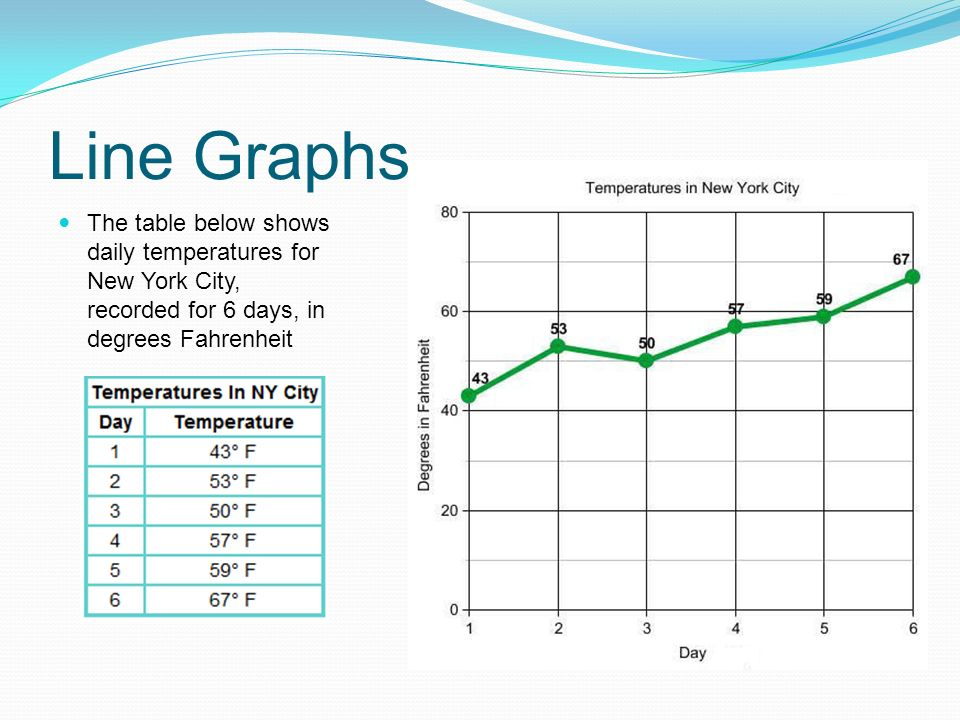 graphing data ppt video online download