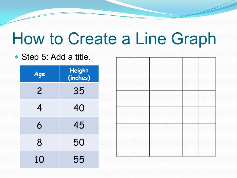 Graphing Data. - ppt video online download - photo#7