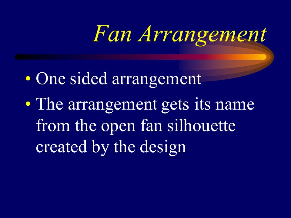 Fan Arrangement One sided arrangement