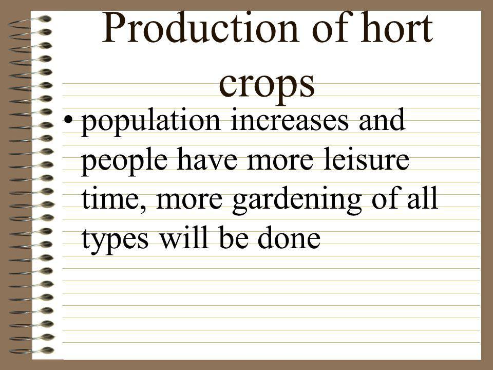 Production of hort crops