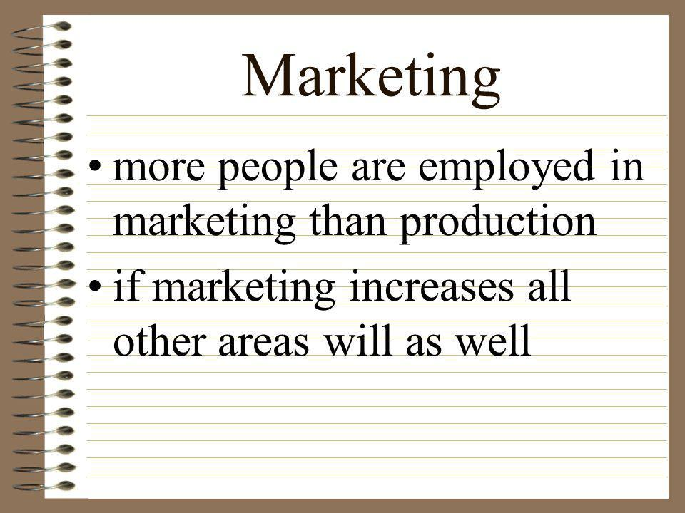 Marketing more people are employed in marketing than production
