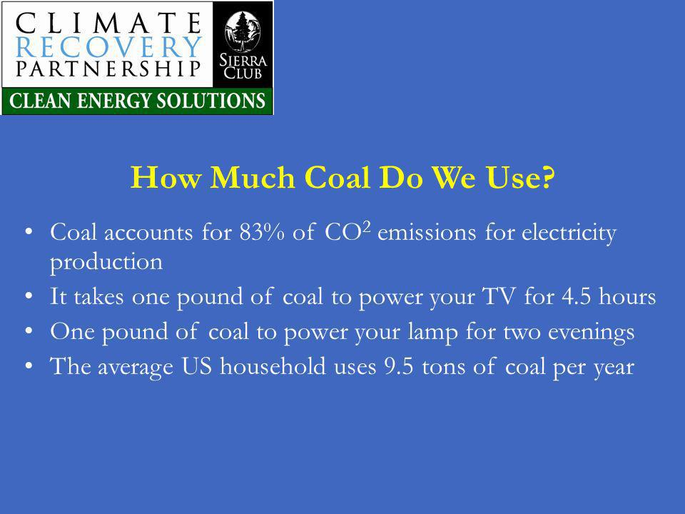 How Much Coal Do We Use Coal accounts for 83% of CO2 emissions for electricity production.