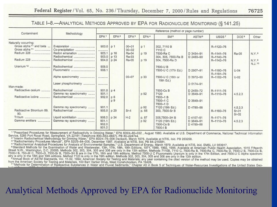 Analytical Methods Approved by EPA for Radionuclide Monitoring